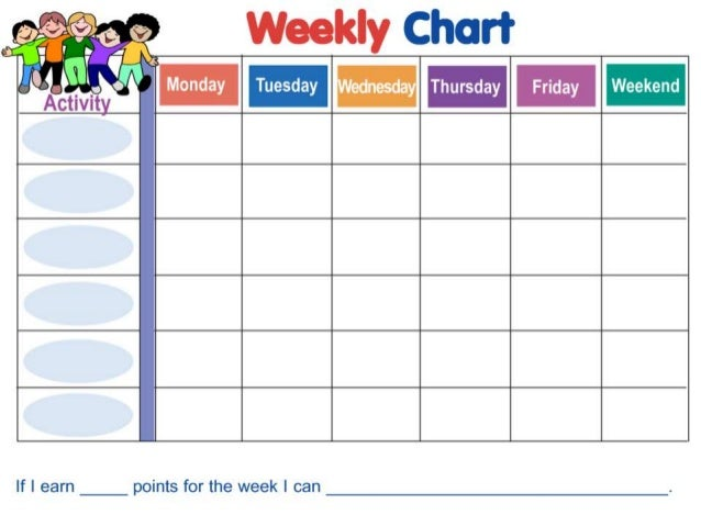 Weekly Behavior Charts for Children