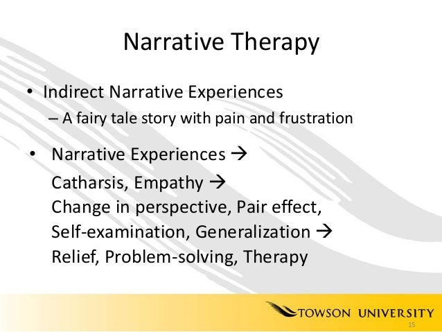 narrative therapy for adhd Narrative therapy wwwperson2personnetau/counsellinghtml origin of narrative therapy emerged in the 1970s and 1980s derived from post modern theory slideshow 1177388 by ellette.