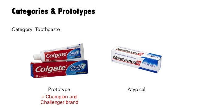 Categories & Prototypes Prototype  Atypical = Champion and Challenger brand Category: Toothpaste