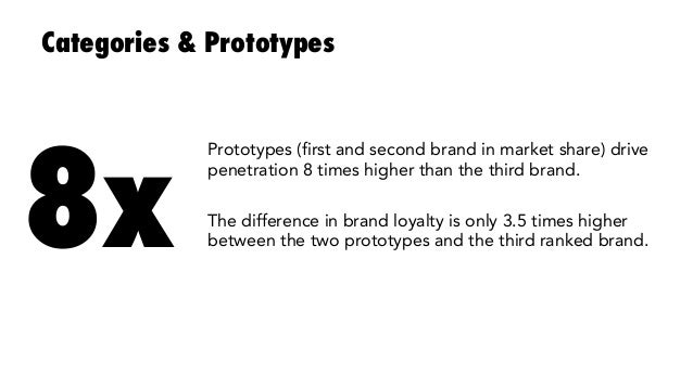 Categories & Prototypes 8x Prototypes (first and second brand in market share) drive penetration 8 times higher than the t...