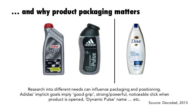 … and why product packaging matters Research into different needs can influence packaging and positioning. Adidas' implici...