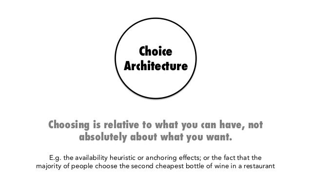 Choice Architecture Choosing is relative to what you can have, not absolutely about what you want. E.g. the availability h...