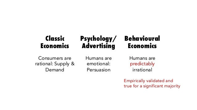 Classic Economics Psychology/ Advertising Behavioural Economics Consumers are rational: Supply & Demand Humans are emotion...
