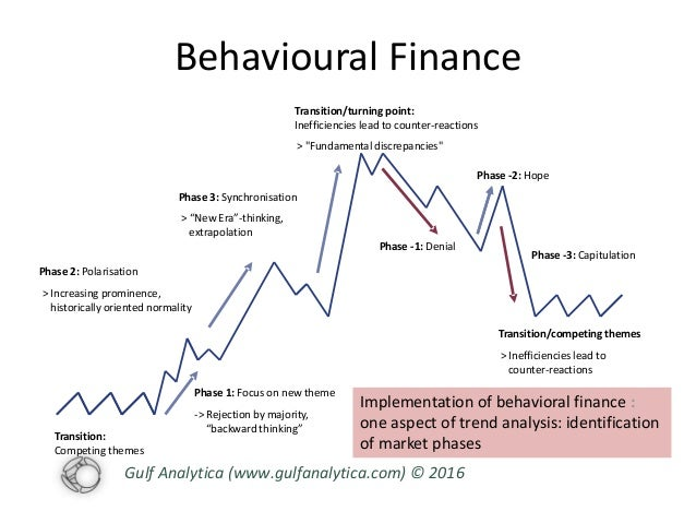 behavioral finance in herd behavior essay Behavioral finance explains this anomaly with the concept of myopic loss aversion - investors are short-sighted and would not invest in the stock market due to its inherent day-to-day volatility (and fear of losses), unless there was a high-enough premium to compensate for that short-term volatility.