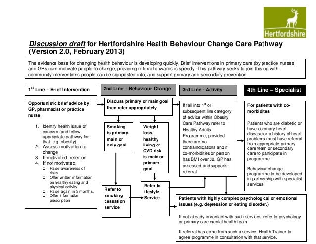 Discussion draft for Hertfordshire Health Behaviour Change Care Pathway (Version 2.0, February 2013) The evidence base for...