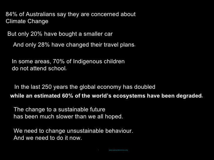84% of Australians say they are concerned about Climate Change But only 20% have bought a smaller car And only 28% have ch...
