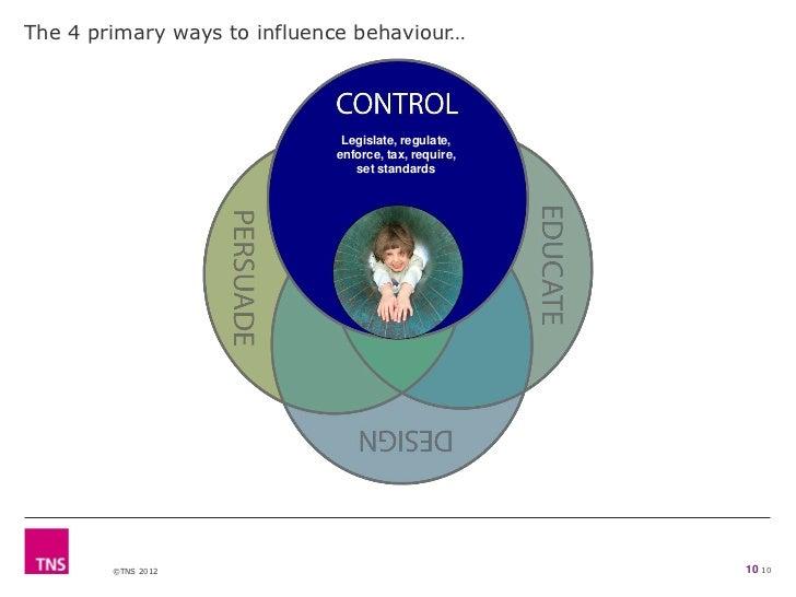The 4 primary ways to influence behaviour…                              Legislate, regulate,                             e...