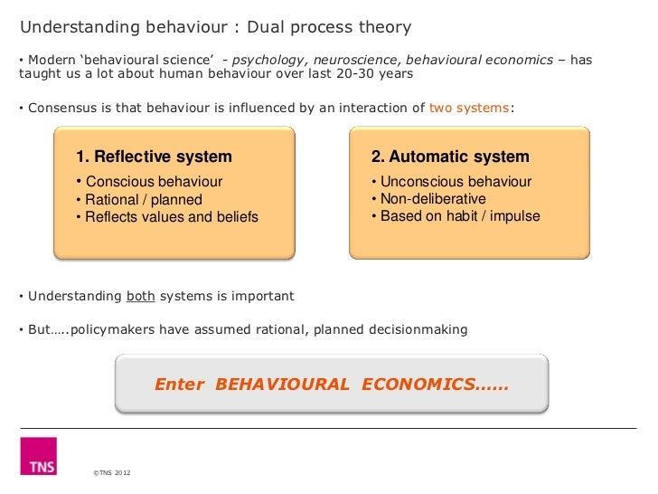 Understanding behaviour : Dual process theory• Modern 'behavioural science' - psychology, neuroscience, behavioural econom...