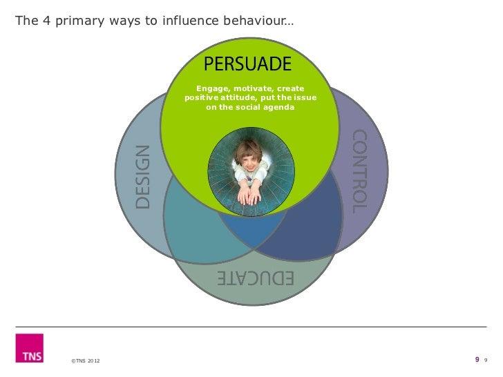 The 4 primary ways to influence behaviour…                           Engage, motivate, create                         posi...