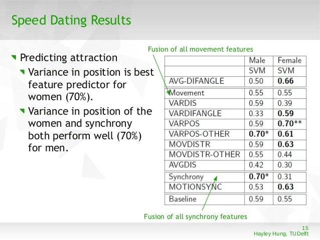 Rijswijk speed dating - Find date in Rijswijk Netherlands