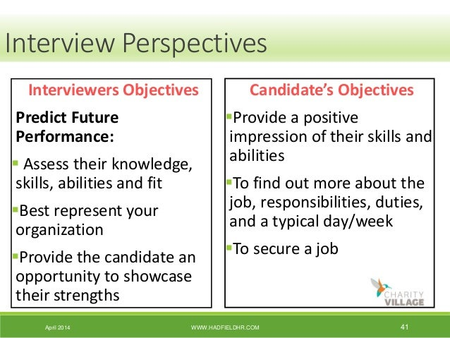 Best Practices For Behaviour Based Interviewing