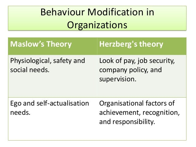 behaviour modification Behavior modification is a means of changing behavior through various techniques used to replace undesirable behaviors with desirable ones behavior modification techniques have been used to treat both adults and children for various problems, such as enuresis (bedwetting), separation and general anxiety, various phobias, obsessive-compulsive disorder (ocd), etc.