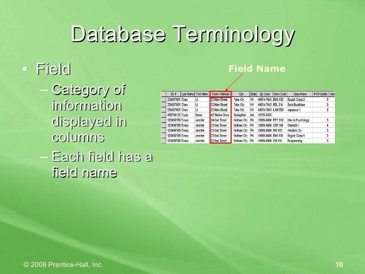 Database Terminology <ul><li>Field </li></ul><ul><ul><li>Category of information displayed in columns </li></ul></ul><ul><...