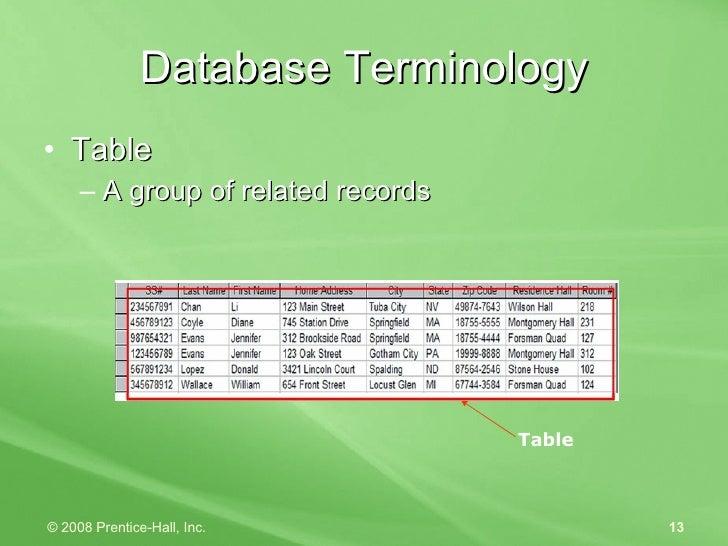 Database Terminology <ul><li>Table </li></ul><ul><ul><li>A group of related records </li></ul></ul>Table