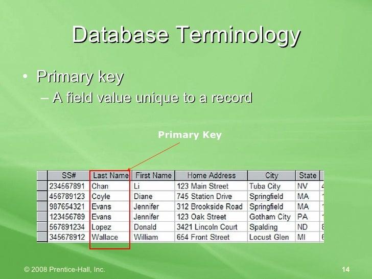 Database Terminology <ul><li>Primary key </li></ul><ul><ul><li>A field value unique to a record </li></ul></ul>Primary Key