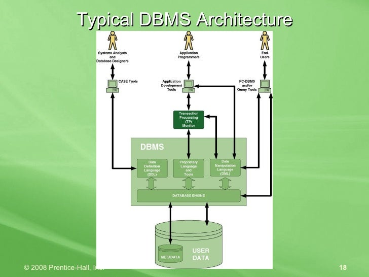 Typical DBMS Architecture