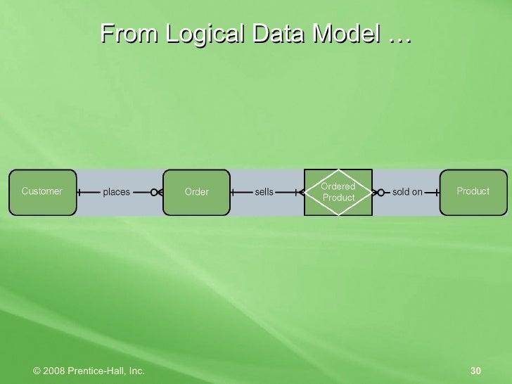 From Logical Data Model …