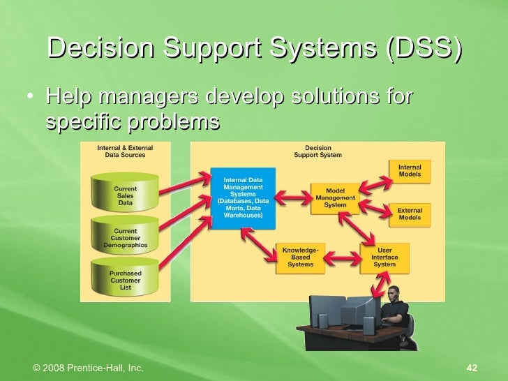 Decision Support Systems (DSS) <ul><li>Help managers develop solutions for specific problems </li></ul>