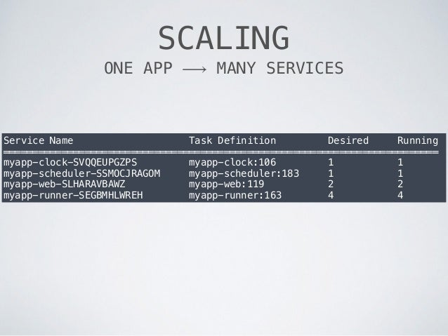 SCALING ONE APP ⟶ MANY SERVICES Service Name Task Definition Desired Running ═════════════════════════════════════════════...