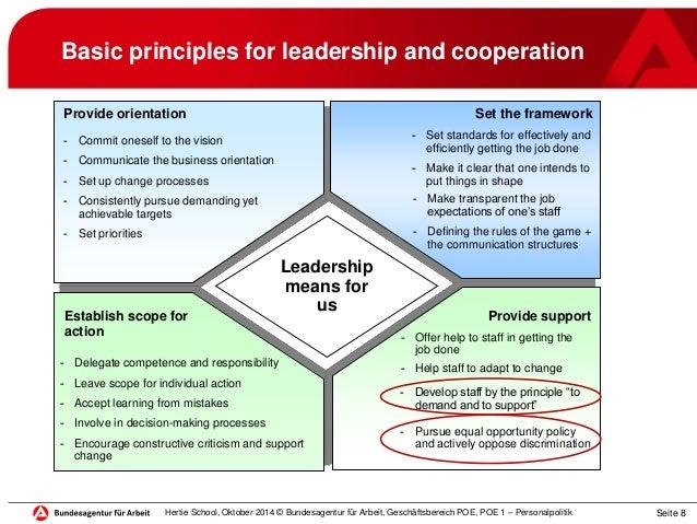 principles of management diversity • workforce diversity principles of management exam, it is advisable to study clep principles of management: at a glance.