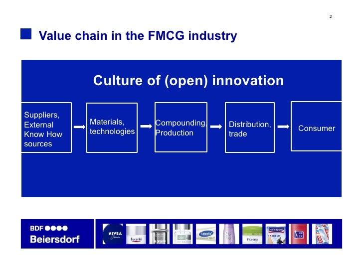 Why 99% of FMCG innovations fail