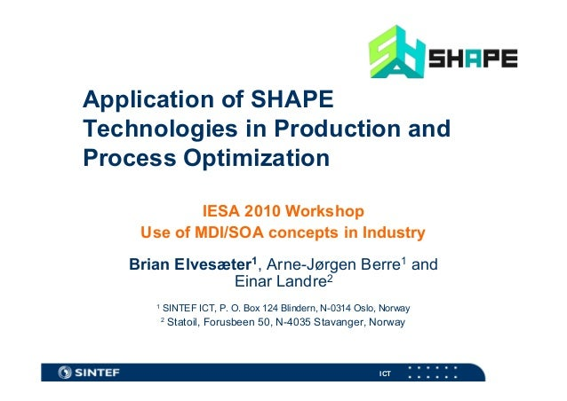 Application of SHAPE Technologies in Production and Process Optimization IESA 2010 Workshop Use of MDI/SOA concepts in Ind...