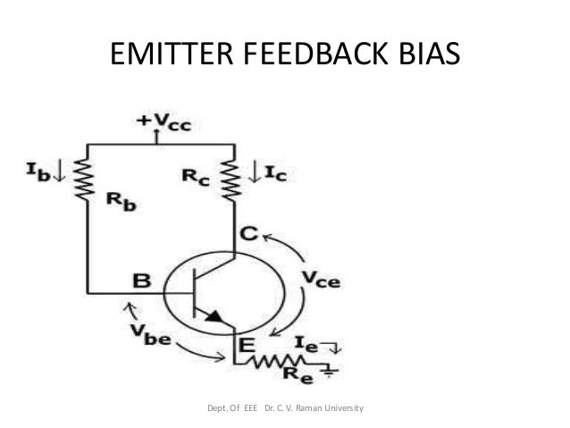 basic electronics   by ritwik tripathi dept of eee  dr  c