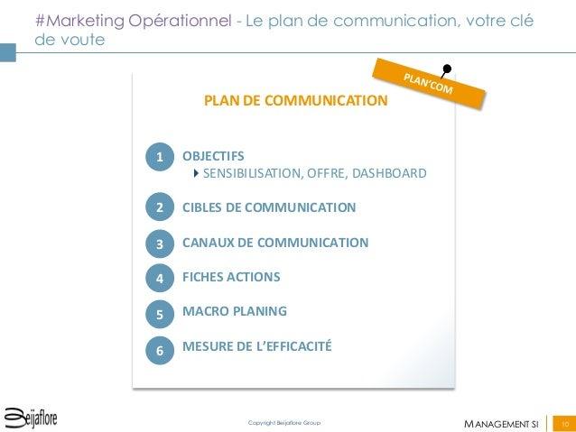 MANAGEMENT SI  10  Copyright Beijaflore Group  #Marketing Opérationnel - Le plan de communication, votre clé de voute  PLA...