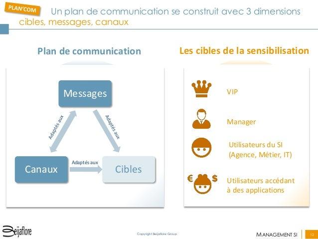 MANAGEMENT SI  12  Copyright Beijaflore Group  Messages  Cibles  Canaux  Un plan de communication se construit avec 3 dime...