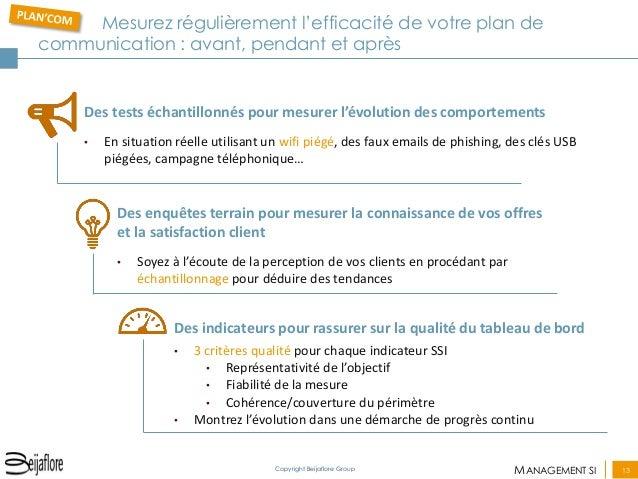 MANAGEMENT SI  13  Copyright Beijaflore Group  Mesurez régulièrement l'efficacité de votre plan de communication : avant, ...