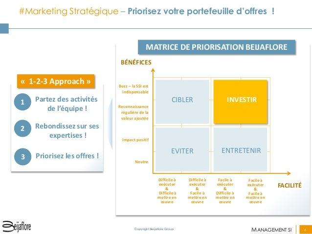MANAGEMENT SI  6  Copyright Beijaflore Group  #Marketing Stratégique – Priorisez votre portefeuille d'offres !  Rebondisse...