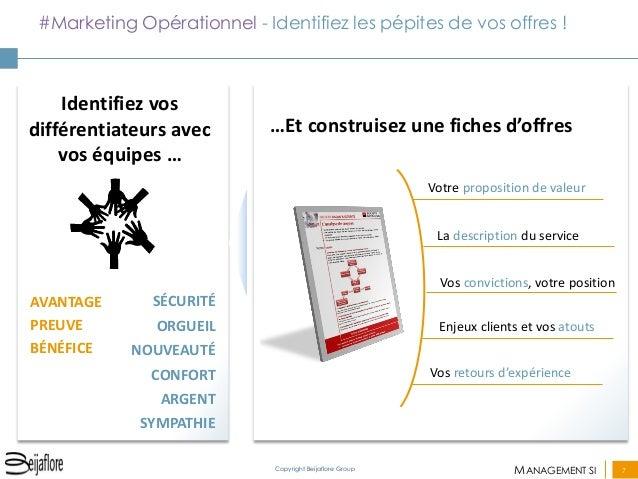MANAGEMENT SI  7  Copyright Beijaflore Group  SÉCURITÉ  ORGUEIL  NOUVEAUTÉ  CONFORT  ARGENT  SYMPATHIE  #Marketing Opérati...