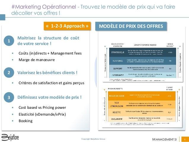 MANAGEMENT SI  8  Copyright Beijaflore Group  #Marketing Opérationnel - Trouvez le modèle de prix qui va faire décoller vo...