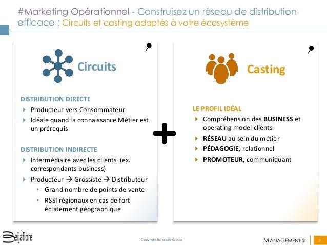 MANAGEMENT SI  9  Copyright Beijaflore Group  #Marketing Opérationnel - Construisez un réseau de distribution efficace : C...