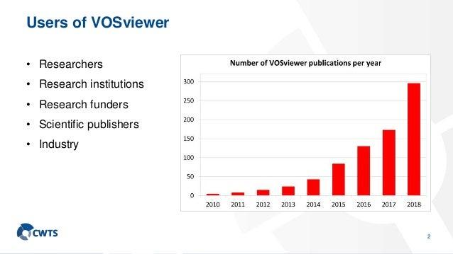 Open data sources in VOSviewer Slide 3