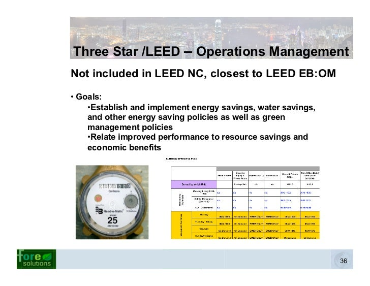 Gunnar hubbard leed vs three star green building rating for Leed benefits