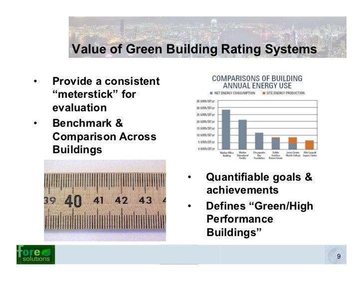 Gunnar Hubbard Leed Vs Three Star Green Building Rating