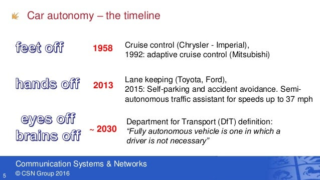 Opportunities & Challenges of CAV Transportation