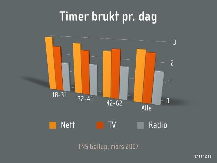 Timer brukt pr. dag     Nett             TV            Radio         TNS Gallup, mars 2007                                ...