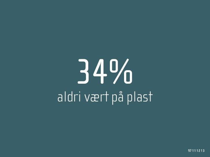 34%plast aldri vært på                   97 11 12 13