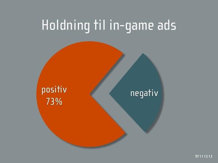 Holdning til in-game ads    positiv        negativ  73%                                97 11 12 13