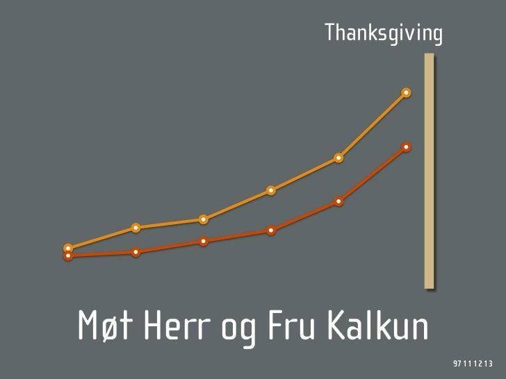 Thanksgiving     Møt Herr og Fru Kalkun                               97 11 12 13
