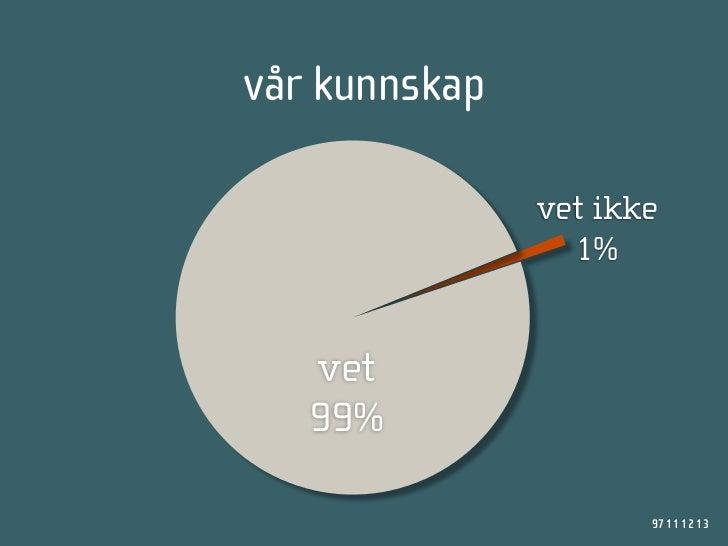vår kunnskap                 vet ikke                  1%      vet    99%                        97 11 12 13
