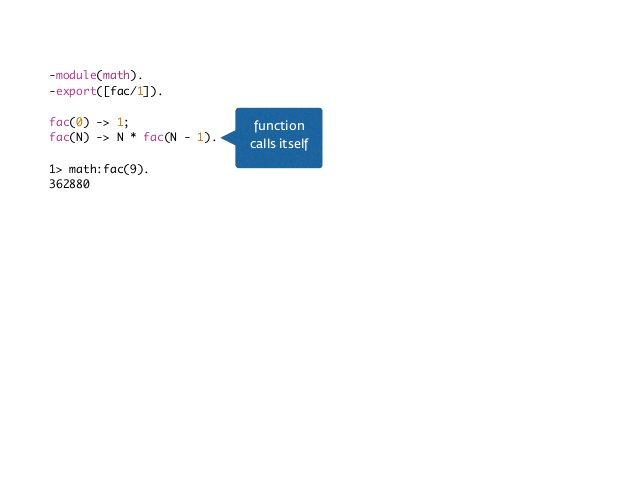 $object->setFoo(5); $value = $object->getFoo(); $object->setFoo('Change of state!'); $value = $object->getFoo(); no return...
