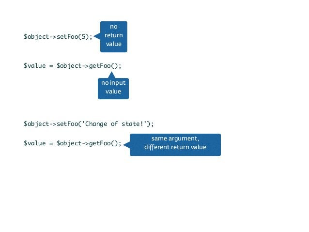 Read/write database Get user input Current date and time Random values (security)