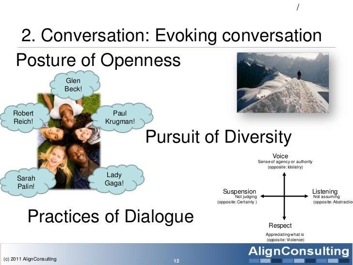 /     2. Conversation: Evoking conversation     Posture of Openness                           Glen                        ...