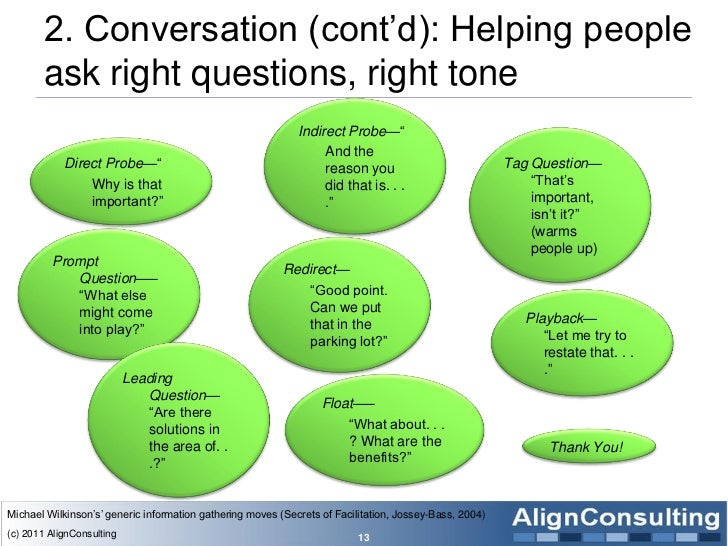 2. Conversation (cont'd): Helping people        ask right questions, right tone                                           ...
