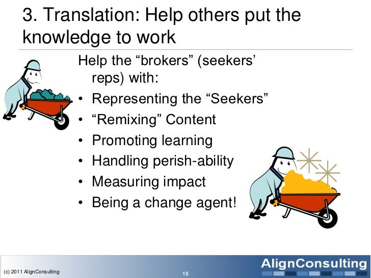 3. Translation: Help others put the        knowledge to work                           Help the ―brokers‖ (seekers'       ...