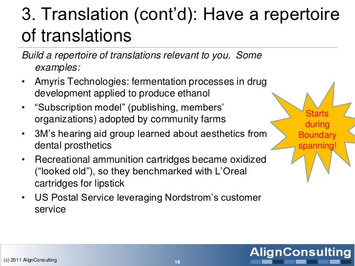 3. Translation (cont'd): Have a repertoire        of translations        Build a repertoire of translations relevant to yo...