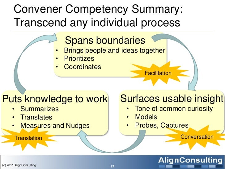 Convener Competency Summary:        Transcend any individual process                             Spans boundaries         ...